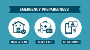 Disaster Preparedness Plans