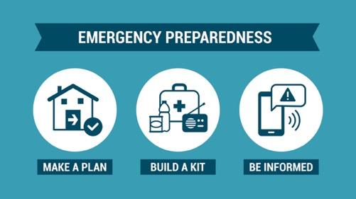 Disaster Preparedness Plans